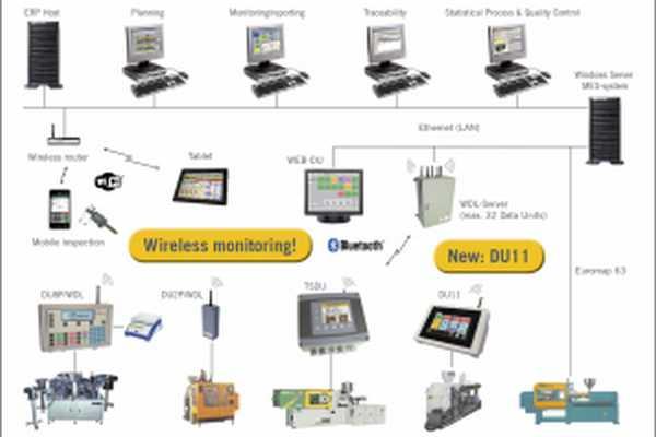 logiciel gestion production logiciel suivi